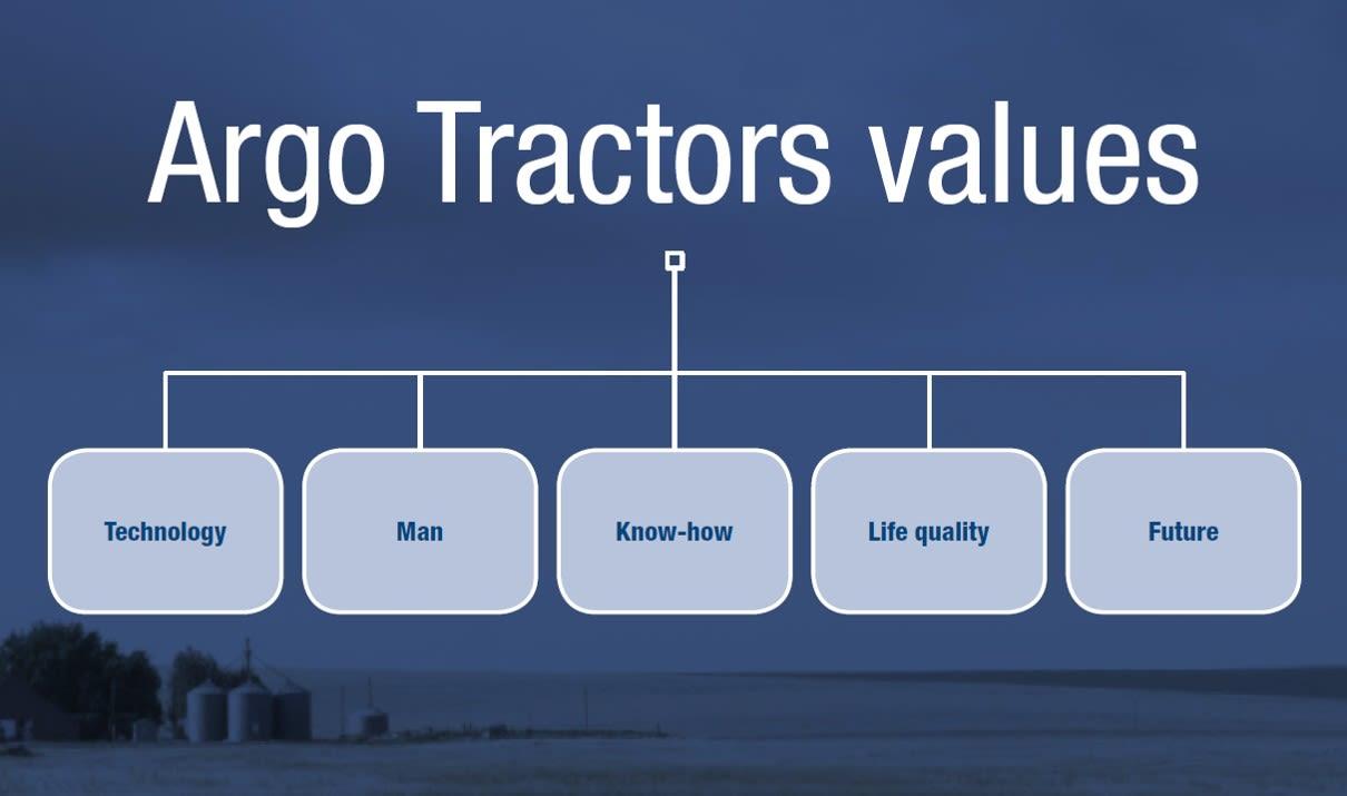 valori argo tractors